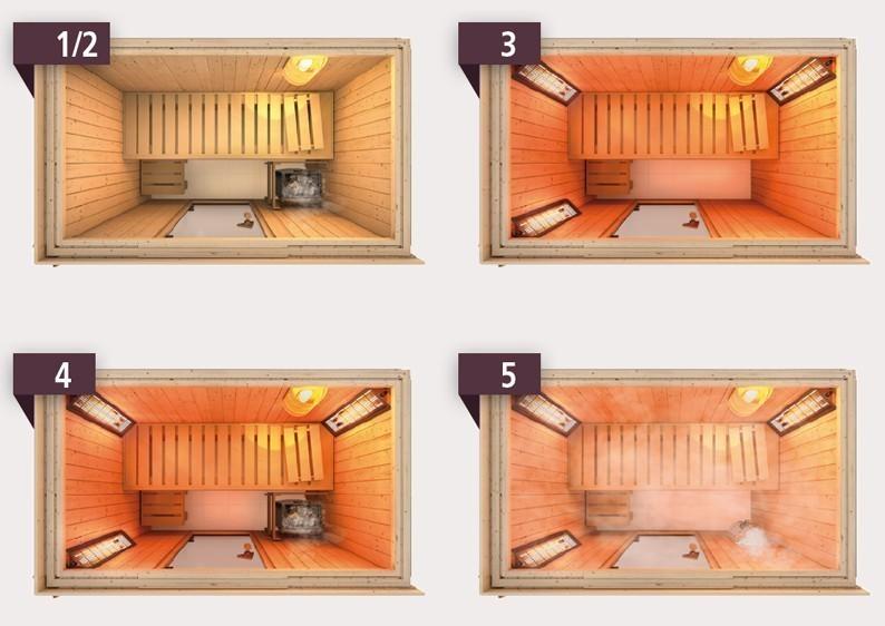Karibu VITAMY-Strahler inkl. Steuergerät - Set C für Saunen über 2,20m