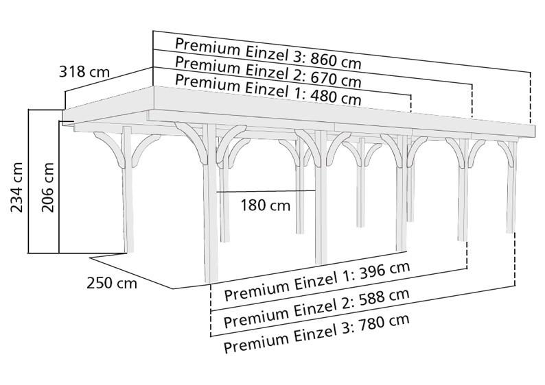 Karibu Holz Einzelcarport Premium 2 Variante C inkl. zwei Einfahrtsbögen - Stahl Dach