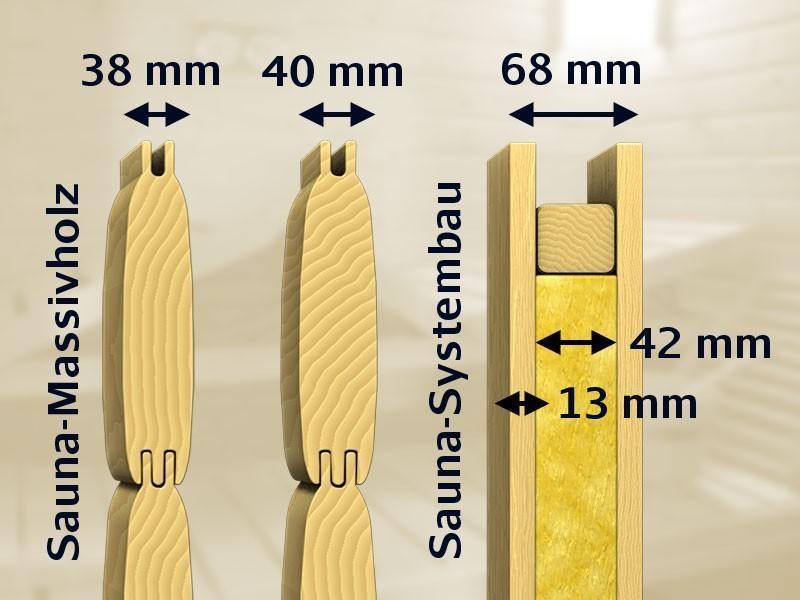 Karibu System Sauna Jarin easy (Eckeinstieg) 68 mm mit Dachkranz inkl. Ofen 9 kW Bio-Kombi ext. Steuerung